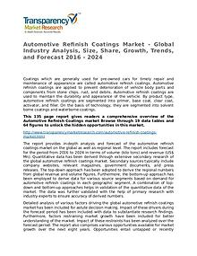 Automotive Refinish Coatings Market size, share and strategy Report