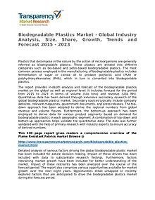 Biodegradable Plastics Market Growth, Trend, Price and Forecast