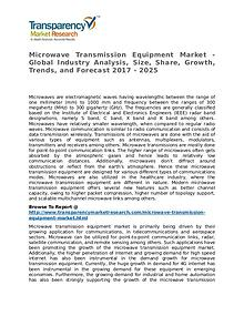 Microwave Transmission Equipment Market 2017
