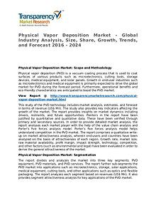 Physical Vapor Deposition Market – Analysis and Forecast