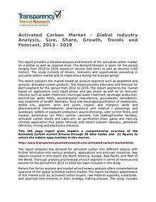 Activated Carbon Market – Analysis and Forecasts from 2013 to 2029