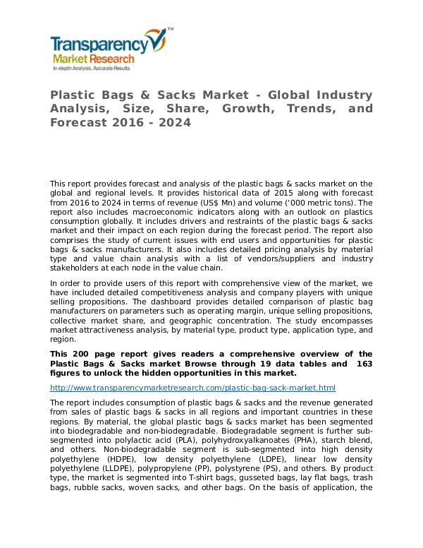Plastic Bags & Sacks Market Research Report and Forecast up to 2024 Plastic Bags & Sacks Market - Global Industry Anal