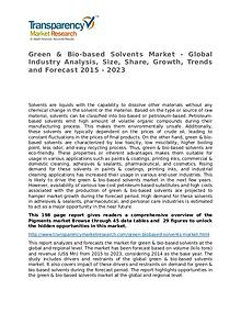 Green & Bio-based Solvents Market Research Report