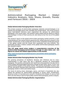 Antimicrobial Packaging Market Research Report and Forecast