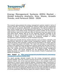 Energy Management Systems Market Research Report and Forecast