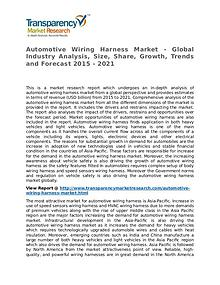 Automotive Wiring Harness Market Research Report and Forecast