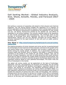 Cell Sorting Market Research Report and Forecast up to 2025