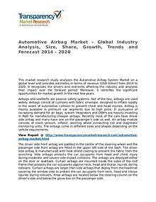 Automotive Airbag Market Research Report and Forecast up to 2020