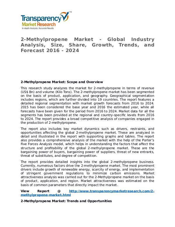 2-Methylpropene Market Research Report and Forecast up to 2024 2-Methylpropene Market - Global Industry Analysis,