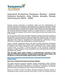 Industrial Protective Footwear Market Research Report and Forecast