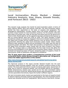 Land Incineration Plants Market Research Report and Forecast