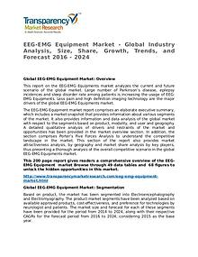 EEG-EMG Equipment Market Research Report and Forecast up to 2024