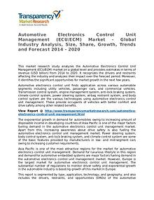 Automotive Electronics Control Unit Management Market Research Report