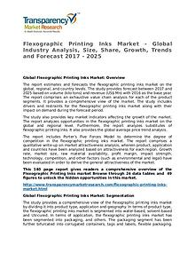 Flexographic Printing Inks Market Research Report and Forecast