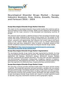 Neurological Disorder Drugs Market Research Report and Forecast
