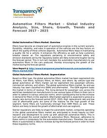 Automotive Sheet Metal Components Market Research Report and Forecast