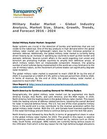 Military Radar Market Research Report and Forecast up to 2020