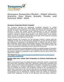 Aerospace Composites Market Research Report and Forecast up to 2024