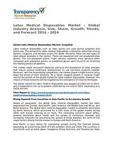 Latex Medical Disposables Market Research Report and Forecast