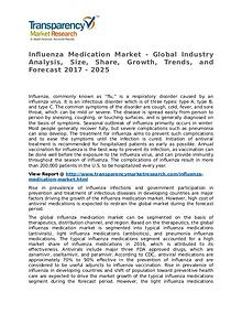 Influenza Medication Market Research Report and Forecast up to 2025