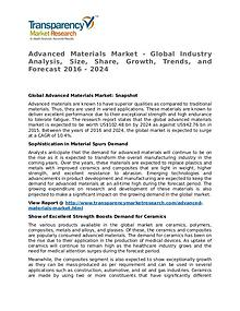 Advanced Materials Market Research Report and Forecast up to 2024