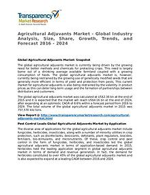 Agricultural Adjuvants Market Research Report and Forecast up to 2024