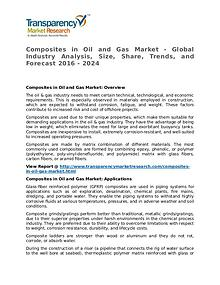 Composites in Oil and Gas Market Research Report and Forecast