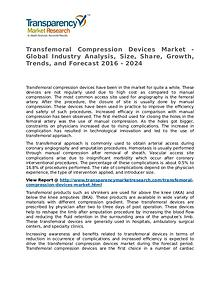 Transfemoral Compression Devices Market Research Report and Forecast