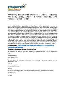 Antibody Fragments Market Research Report and Forecast up to 2024