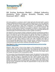 UV Curing Systems Market Research Report and Forecast up to 2025