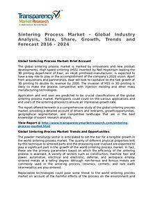 Sintering Process Market 2016 Share, Trend, Segmentation and Forecast