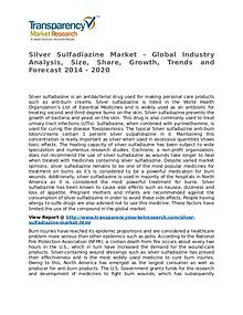 Silver Sulfadiazine Market 2014 Share, Trend and Forecast