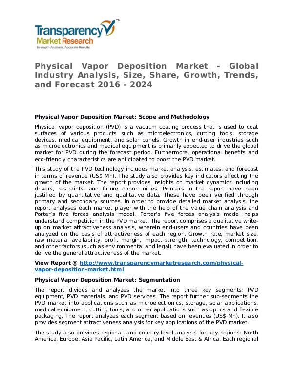 Physical Vapor Deposition Market 2016 Share,Trend and Forecast Physical Vapor Deposition Market