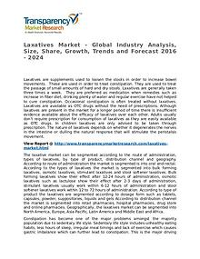 Laxatives Market 2016 Share,Trend,Segmentation and Forecast to 2024