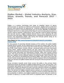 ZigBee Market 2017 Share, Trend, Segmentation and Forecast to 2025