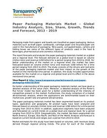 global paper packaging materials market 2013 The global blister packaging market was valued at usd 1671 billion in 2017, and is expected to reach a value of usd 2421 billion by 2023 at a cagr of 631%, over the forecast period (2018 - 2023) the scope of the market covers the blister packaging solutions used by the consumer goods, pharmaceutical and food industry.
