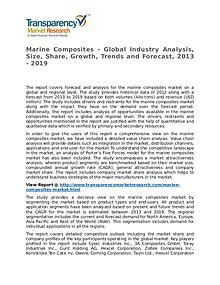 Marine Composites Market 2013 Share, Trend, Segmentation and Forecast