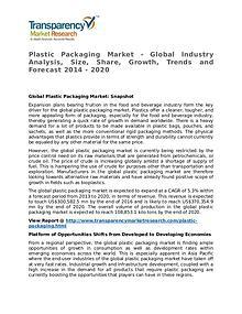Plastic Packaging Market SWOT Analysis Of Top Key Player Forecasts