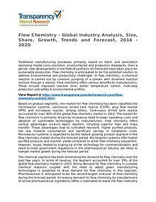 Flow Chemistry Market 2014 Share, Trend, Segmentation and Forecast