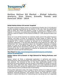 Haitian Vetiver Oil Market 2016 Share, Trend and Forecast