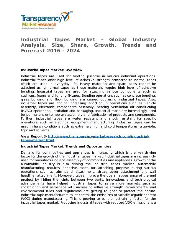 Industrial Tapes Market 2016 Share, Trend, Segmentation and Forecast Industrial Tapes Market - Global Industry Analysis