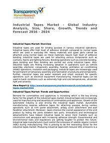 Industrial Tapes Market 2016 Share, Trend, Segmentation and Forecast