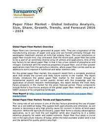 Paper Fiber Market 2015 Share, Trend, Segmentation and Forecast