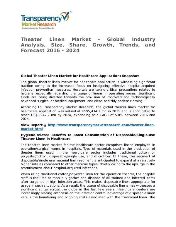 Theater Linen Market SWOT Analysis Of Top Key Player Forecasts Theater Linen Market - Global Industry Analysis, S
