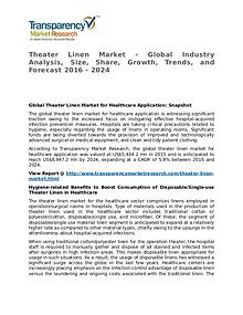 Theater Linen Market SWOT Analysis Of Top Key Player Forecasts
