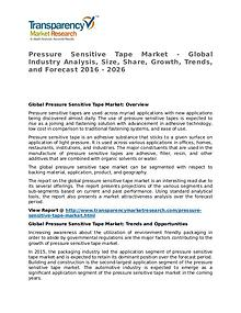 Pressure Sensitive Tape Market 2016 Share, Trend and Forecast