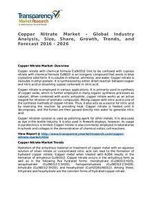 Copper Nitrate Market 2016 Share, Trend, Segmentation and Forecast