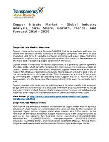 Copper Nitrate Market 2016 Share, Trend, Segmentation and Forecast