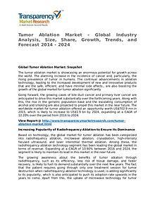 Tumor Ablation Market 2014 Share, Trend, Segmentation and Forecast