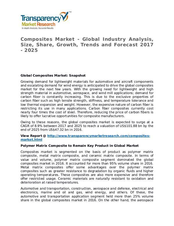 Composites Market 2017 Share, Trend, Segmentation and Forecast Composites Market - Global Industry Analysis, Size